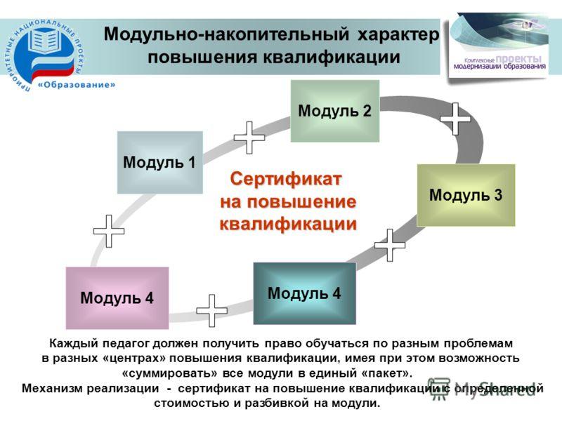 Модульно-накопительный характер повышения квалификации Модуль 1 Модуль 4 Модуль 2 Модуль 3 Сертификат на повышение на повышение квалификации квалификации Модуль 4 Каждый педагог должен получить право обучаться по разным проблемам в разных «центрах» п