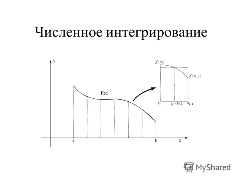 Численное интегрирование