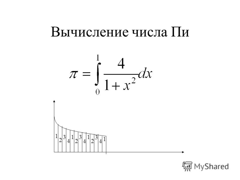 Вычисление числа Пи 1 2 3 4 1 2 3 4 1 2 3 4 1