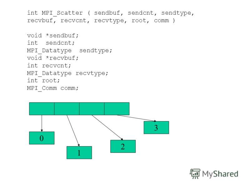 int MPI_Scatter ( sendbuf, sendcnt, sendtype, recvbuf, recvcnt, recvtype, root, comm ) void *sendbuf; int sendcnt; MPI_Datatype sendtype; void *recvbuf; int recvcnt; MPI_Datatype recvtype; int root; MPI_Comm comm; 0 1 2 3