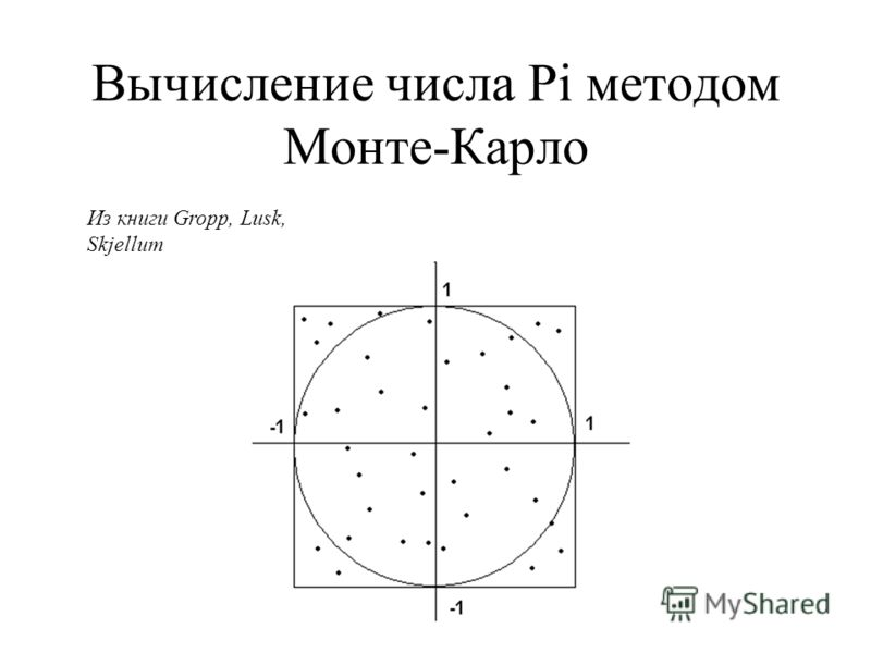 Вычисление числа Pi методом Монте-Карло Из книги Gropp, Lusk, Skjellum
