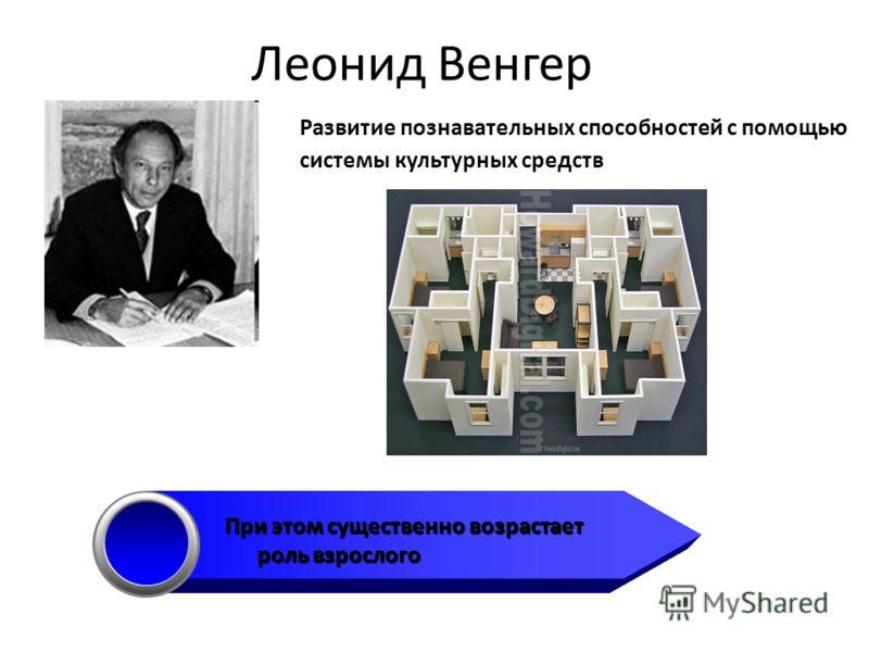 При этом существенно возрастает роль взрослого Леонид Венгер Развитие познавательных способностей с помощью системы культурных средств