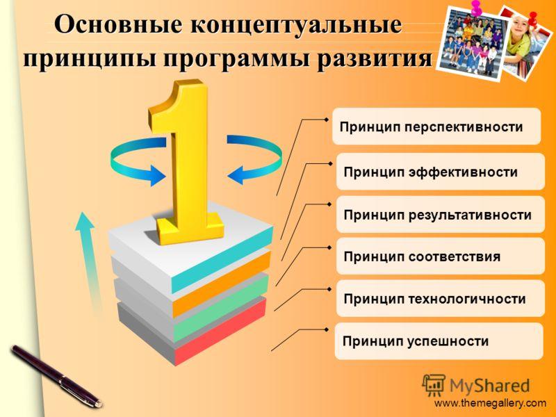 www.themegallery.com Принцип технологичности Принцип соответствия Принцип результативности Принцип эффективности Основные концептуальные принципы программы развития Принцип перспективности Принцип успешности