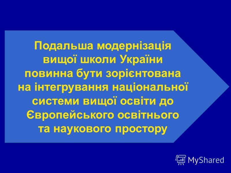 Подальша модернізація вищої школи України повинна бути зорієнтована на інтегрування національної системи вищої освіти до Європейського освітнього та наукового простору