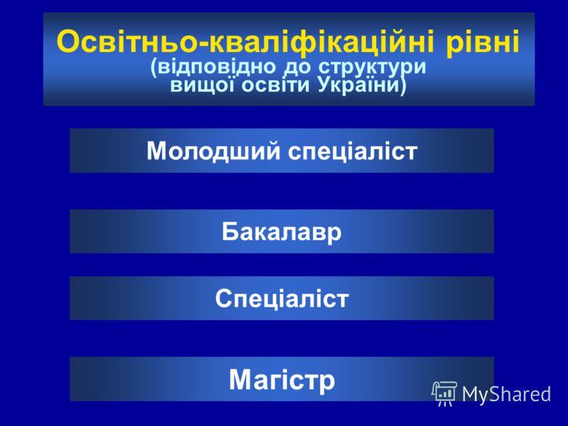 Освітньо-кваліфікаційні рівні (відповідно до структури вищої освіти України) Молодший спеціаліст Бакалавр Спеціаліст Магістр