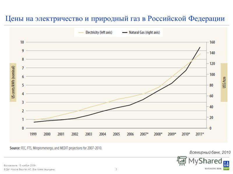 © Дет Норске Веритас АС. Все права защищены. Воскресение, 15 ноября 2009г. 3 Цены на электричество и природный газ в Российской Федерации Всемирный банк, 2010
