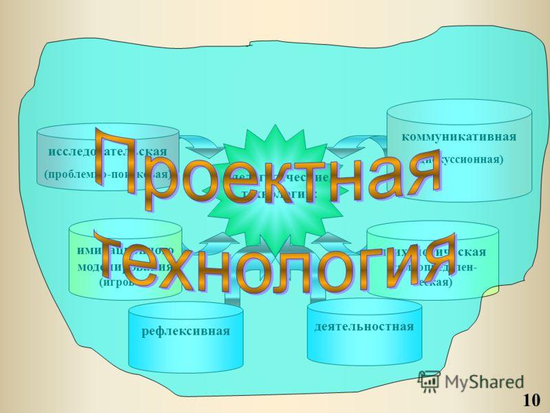 педагогические технологии: рефлексивная исследовательская (проблемно-поисковая) коммуникативная (дискуссионная) имитационного моделирования (игровая) психологическая (самоопределен- ческая) деятельностная 10