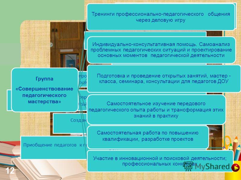 Модель форм и методов работы с отдельными группами педагогов Группа «Становление педагогического мастерства» 11