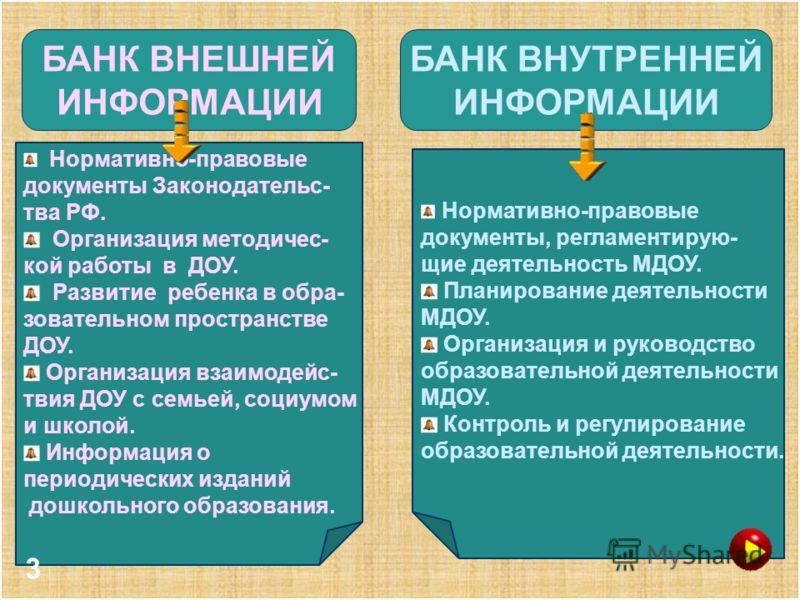 Презентации детских центров развития
