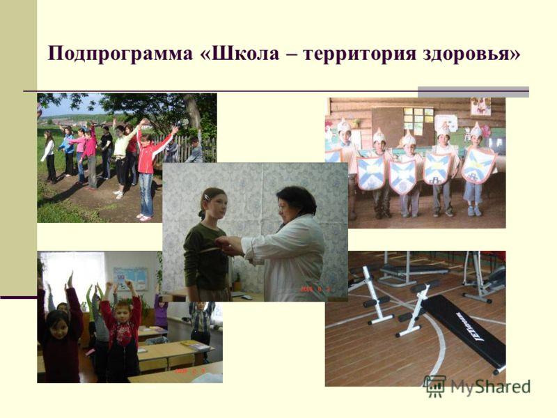Подпрограмма «Школа – территория здоровья»