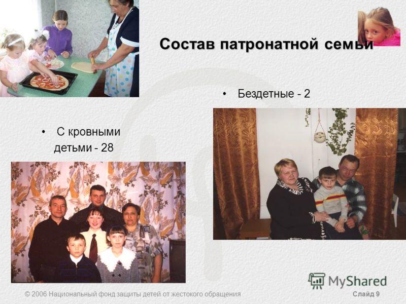 © 2006 Национальный фонд защиты детей от жестокого обращения Слайд 9 Состав патронатной семьи Состав патронатной семьи С кровными детьми - 28 Бездетные - 2