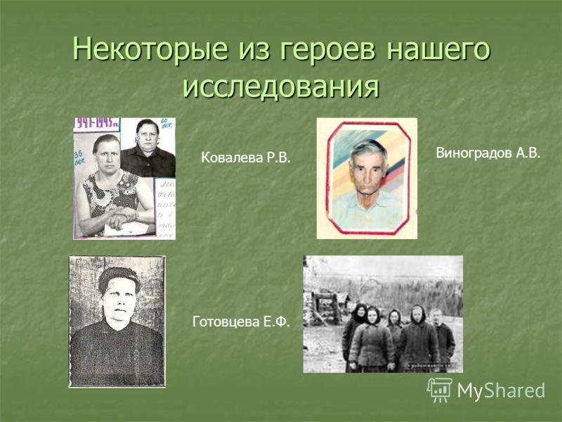 Некоторые из героев нашего исследования Ковалева Р.В. Готовцева Е.Ф. Виноградов А.В.