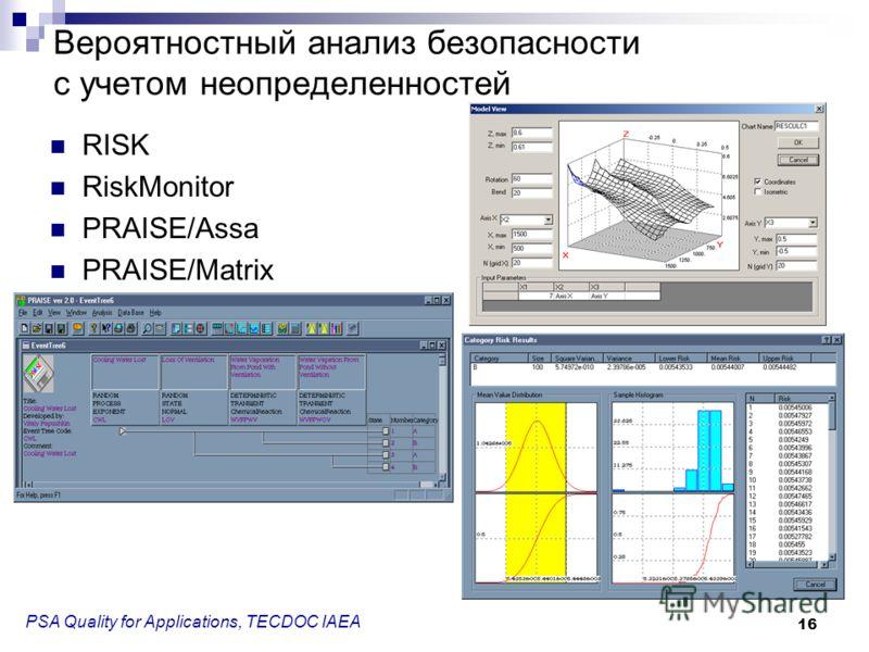 Вероятностный анализ безопасности с учетом неопределенностей RISK RiskMonitor PRAISE/Assa PRAISE/Matrix PSA Quality for Applications, TECDOC IAEA 16