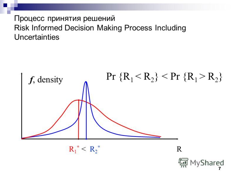 Процесс принятия решений Risk Informed Decision Making Process Including Uncertainties R 1 * < R 2 * R f, density Pr {R 1 R 2 } 7