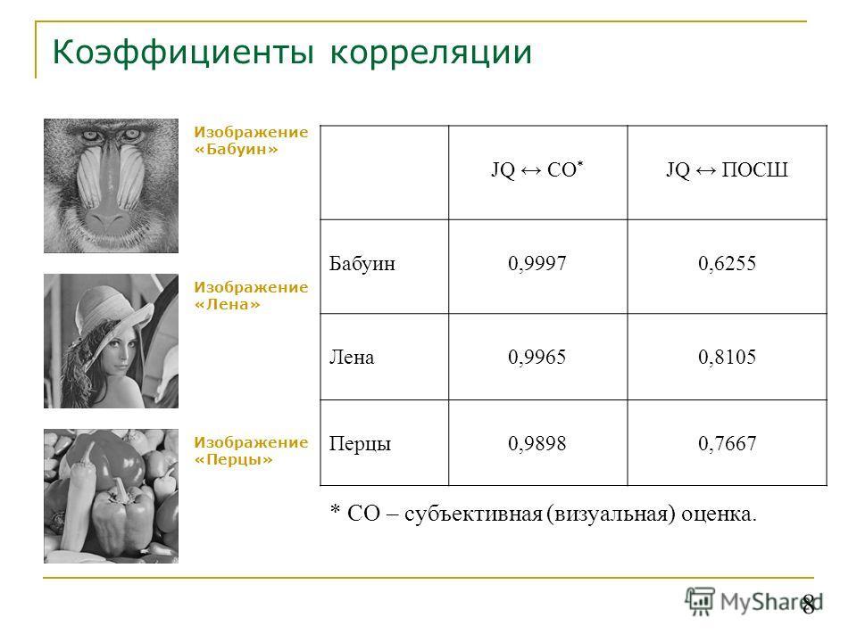 Коэффициенты корреляции Изображение «Бабуин» Изображение «Лена» Изображение «Перцы» JQ CO * JQ ПОСШ Бабуин0,99970,6255 Лена0,99650,8105 Перцы0,98980,7667 * CO – субъективная (визуальная) оценка. 8