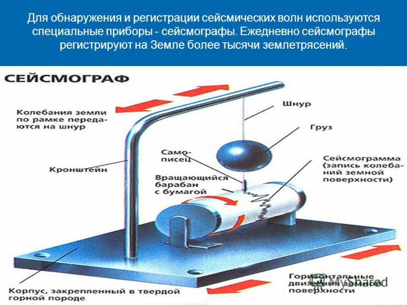 Для обнаружения и регистрации сейсмических волн используются специальные приборы - сейсмографы. Ежедневно сейсмографы регистрируют на Земле более тысячи землетрясений.