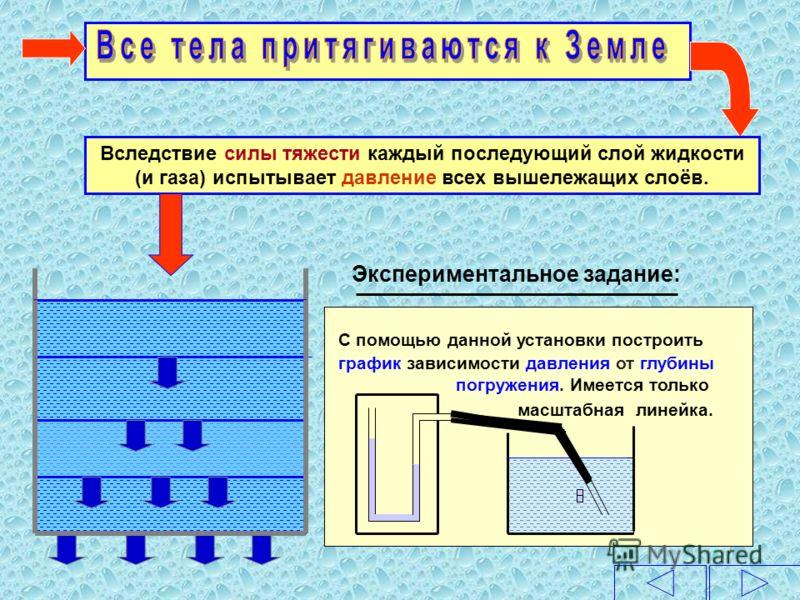 Вследствие силы тяжести каждый последующий слой жидкости (и газа) испытывает давление всех вышележащих слоёв. Экспериментальное задание: С помощью данной установки построить график зависимости давления от глубины погружения. Имеется только масштабная