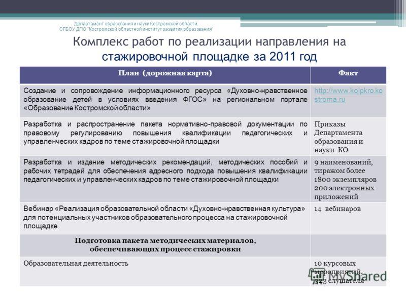 Комплекс работ по реализации направления на стажировочной площадке за 2011 год. Департамент образования и науки Костромской области, ОГБОУ ДПО