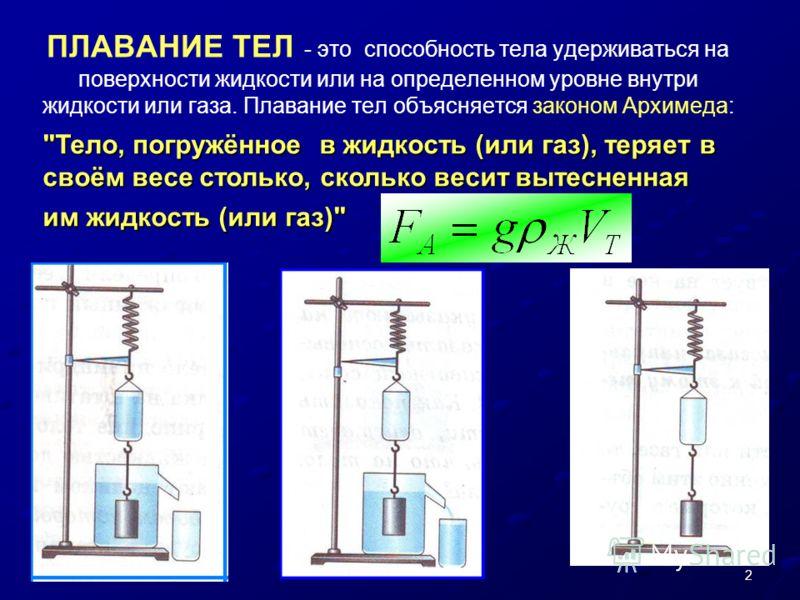 221.09.2012 ПЛАВАНИЕ ТЕЛ - это способность тела удерживаться на поверхности жидкости или на определенном уровне внутри жидкости или газа. Плавание тел объясняется законом Архимеда: