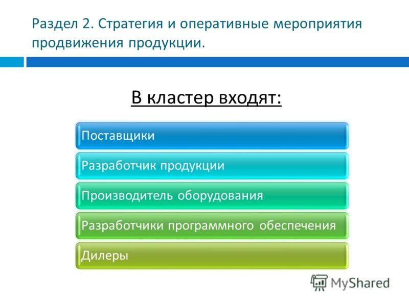 Раздел 2. Стратегия и оперативные мероприятия продвижения продукции. В кластер входят : ПоставщикиРазработчик продукцииПроизводитель оборудованияРазработчики программного обеспеченияДилеры