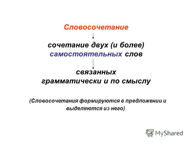 Словосочетание сочетание двух (и более) самостоятельных слов связанных грамматически и по смыслу (Словосочетания формируются в предложении и выделяются из него)