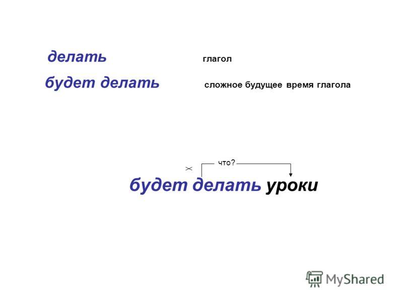 делать глагол будет делать сложное будущее время глагола что? будет делать уроки