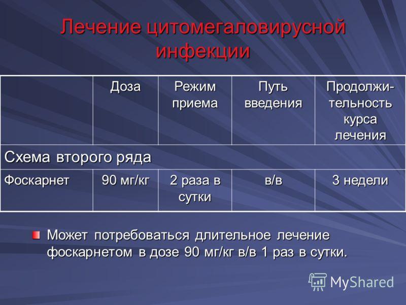 лечения Схема второго ряда