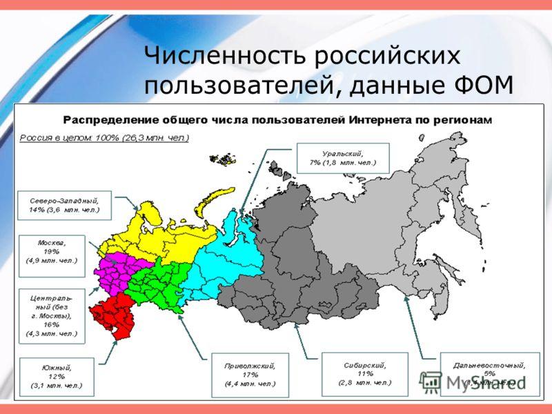 Численность российских пользователей, данные ФОМ