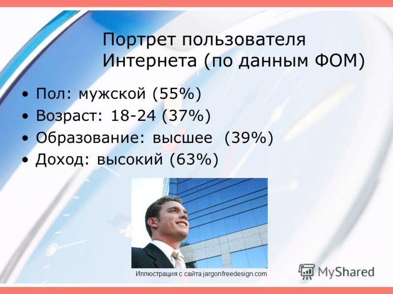 Портрет пользователя Интернета (по данным ФОМ) Пол: мужской (55%) Возраст: 18-24 (37%) Образование: высшее (39%) Доход: высокий (63%) Иллюстрация с сайта jargonfreedesign.com