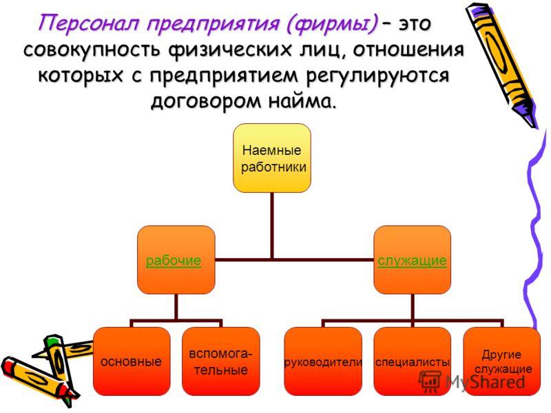 Персонал предприятия (фирмы) – это совокупность физических лиц, отношения которых с предприятием регулируются договором найма. Наемные работники рабочие основные вспомога- тельные служащие руководителиспециалисты Другие служащие