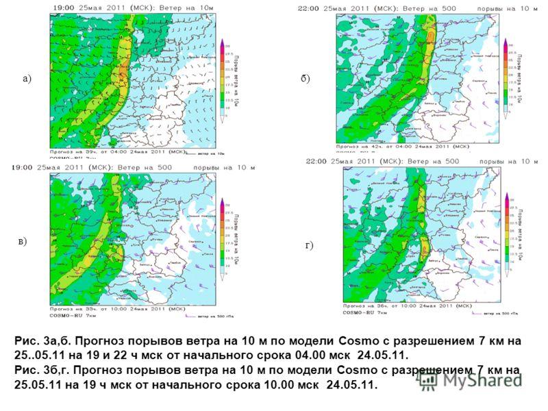 Рис. 3а,б. Прогноз порывов ветра на 10 м по модели Cosmo с разрешением 7 км на 25..05.11 на 19 и 22 ч мск от начального срока 04.00 мск 24.05.11. Рис. 3б,г. Прогноз порывов ветра на 10 м по модели Cosmo с разрешением 7 км на 25.05.11 на 19 ч мск от н