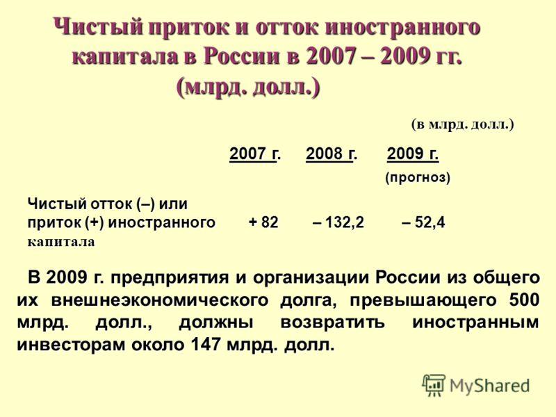 Чистый приток и отток иностранного Чистый приток и отток иностранного капитала в России в 2007 – 2009 гг. капитала в России в 2007 – 2009 гг. (млрд. долл.) (млрд. долл.) (в млрд. долл.) 2007 г. 2008 г. 2009 г. 2007 г. 2008 г. 2009 г. (прогноз) (прогн