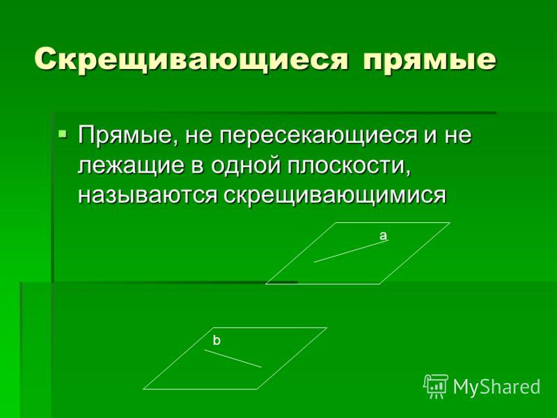 Скрещивающиеся прямые Прямые, не пересекающиеся и не лежащие в одной плоскости, называются скрещивающимися a b
