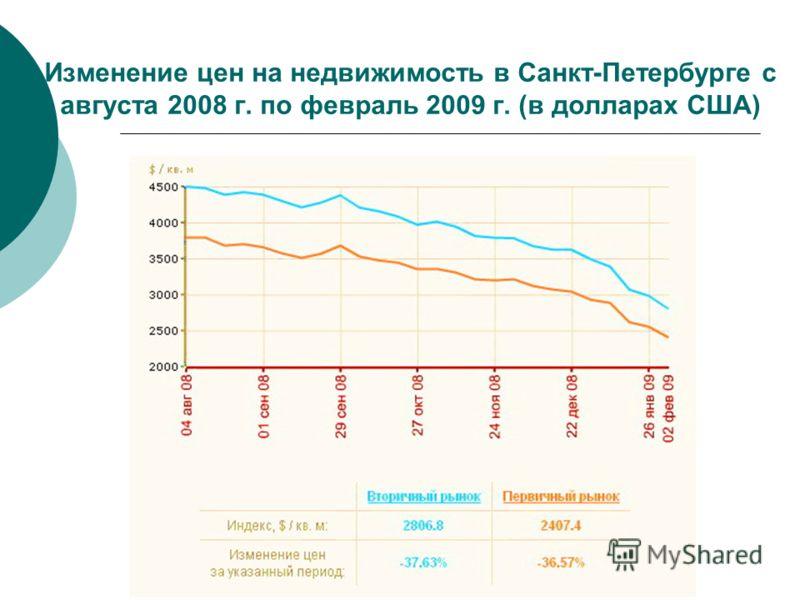 Изменение цен на недвижимость в Санкт-Петербурге с августа 2008 г. по февраль 2009 г. (в долларах США)