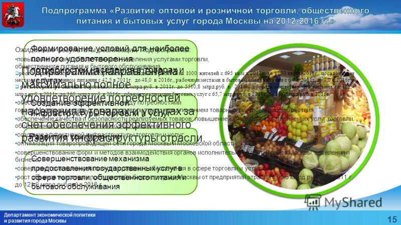 Департамент экономической политики и развития города Москвы 15 Формирование условий для наиболее полного удовлетворения потребностей населения в товарах и услугах Создание эффективной инфраструктуры торговли и услуг Развитие конкуренции Совершенствов