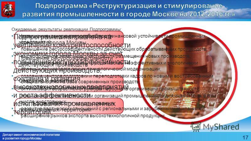 Департамент экономической политики и развития города Москвы 17 Увеличение конкурентоспособности экономики города Москвы Повышение ресурсоэффективности действующих производств Создание и развитие высокотехнологичных предприятий Рост эффективности испо