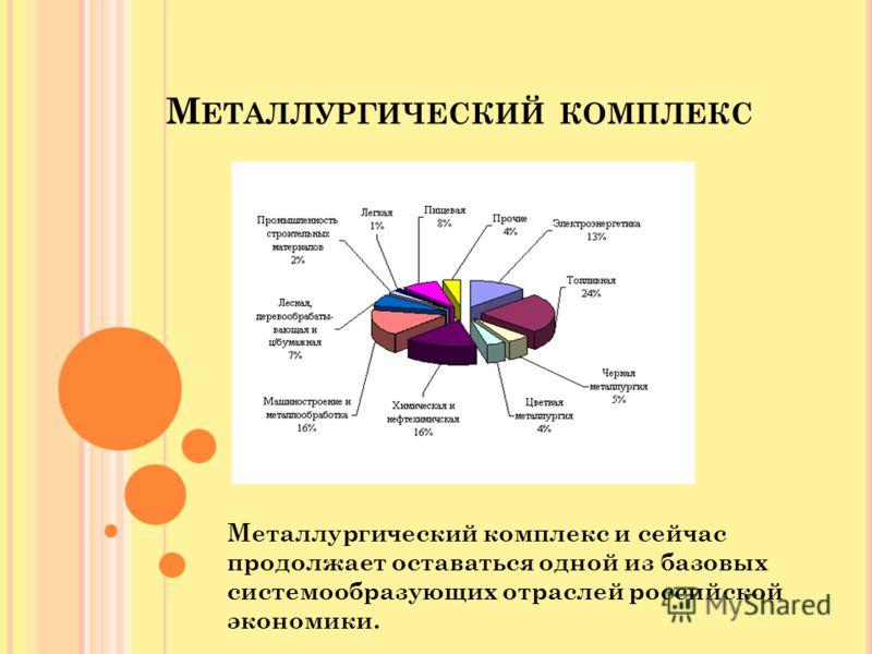 М ЕТАЛЛУРГИЧЕСКИЙ КОМПЛЕКС Металлургический комплекс и сейчас продолжает оставаться одной из базовых системообразующих отраслей российской экономики.