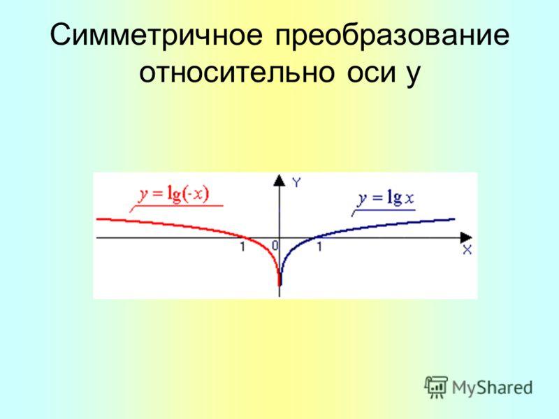 Симметричное преобразование относительно оси у
