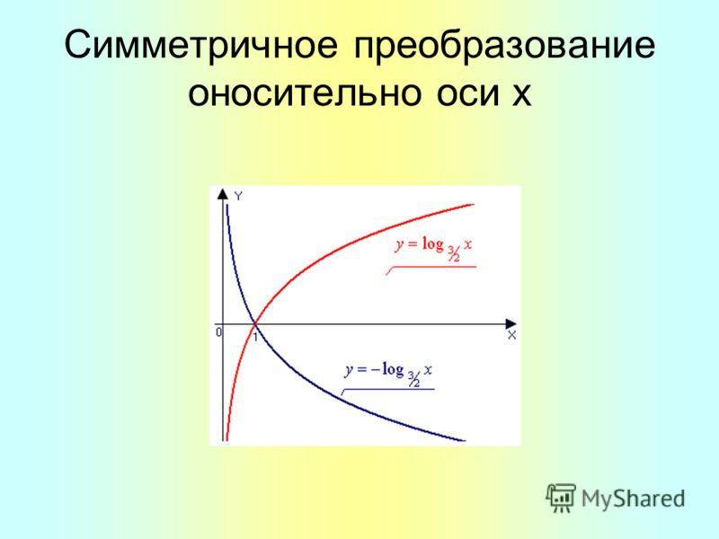 Симметричное преобразование оносительно оси х