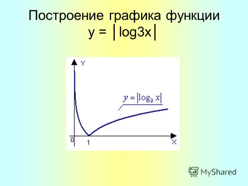Построение графика функции y = log3х