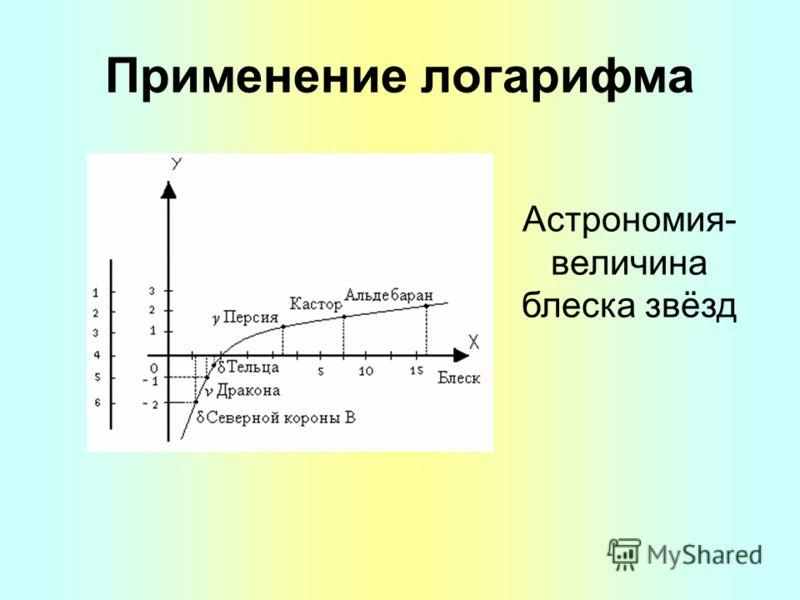 Применение логарифма Астрономия- величина блеска звёзд