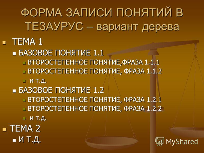 ФОРМА ЗАПИСИ ПОНЯТИЙ В ТЕЗАУРУС – вариант дерева ТЕМА 1 ТЕМА 1 БАЗОВОЕ ПОНЯТИЕ 1.1 БАЗОВОЕ ПОНЯТИЕ 1.1 ВТОРОСТЕПЕННОЕ ПОНЯТИЕ,ФРАЗА 1.1.1 ВТОРОСТЕПЕННОЕ ПОНЯТИЕ,ФРАЗА 1.1.1 ВТОРОСТЕПЕННОЕ ПОНЯТИЕ, ФРАЗА 1.1.2 ВТОРОСТЕПЕННОЕ ПОНЯТИЕ, ФРАЗА 1.1.2 и т.д