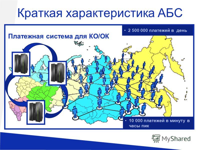 Краткая характеристика АБС Платежная система для КО/ОК 10 000 платежей в минуту в часы пик 2 500 000 платежей в день