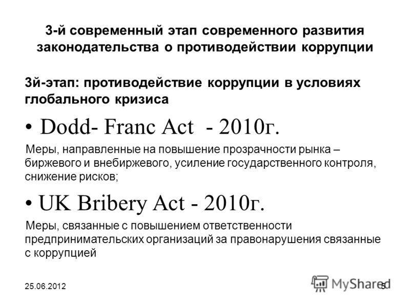3-й современный этап современного развития законодательства о противодействии коррупции 3й-этап: противодействие коррупции в условиях глобального кризиса Dodd- Franc Act - 2010г. Меры, направленные на повышение прозрачности рынка – биржевого и внебир