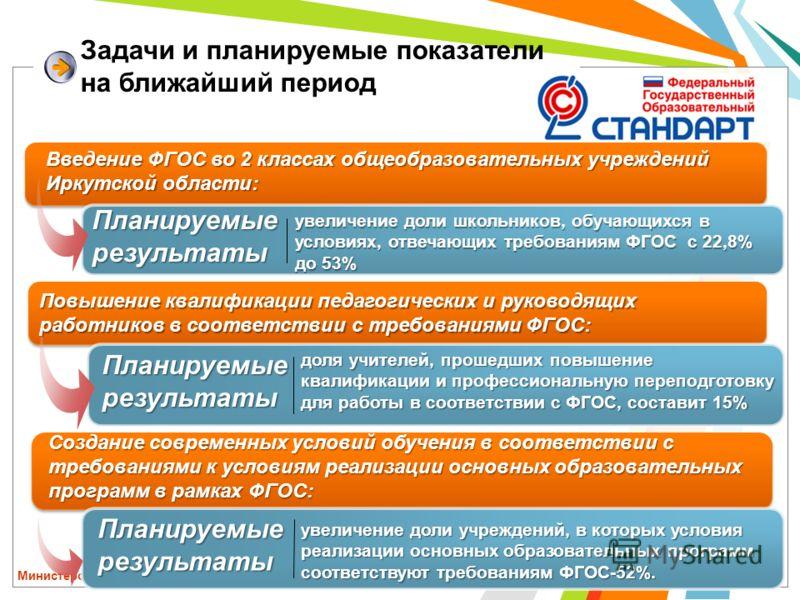 Министерство образования Иркутской области Введение ФГОС во 2 классах общеобразовательных учреждений Иркутской области: Планируемые результаты увеличение доли школьников, обучающихся в условиях, отвечающих требованиям ФГОС с 22,8% до 53% Повышение кв
