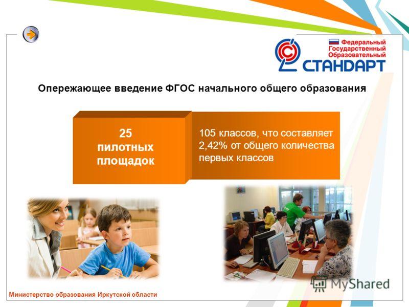 Министерство образования Иркутской области 25 пилотных площадок 105 классов, что составляет 2,42% от общего количества первых классов Опережающее введение ФГОС начального общего образования