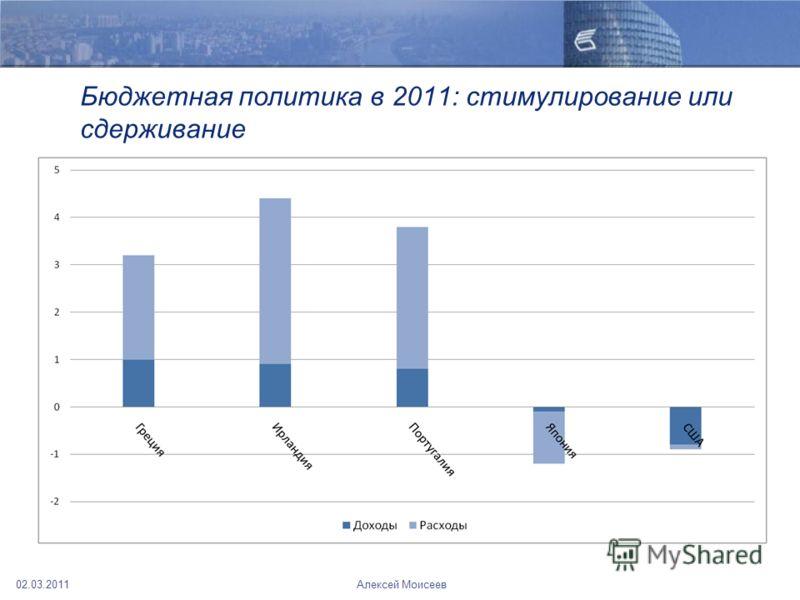 Бюджетная политика в 2011: стимулирование или сдерживание