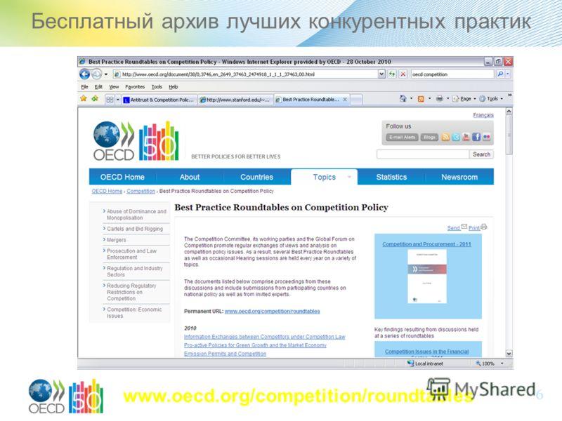 Бесплатный архив лучших конкурентных практик 6 www.oecd.org/competition/roundtables