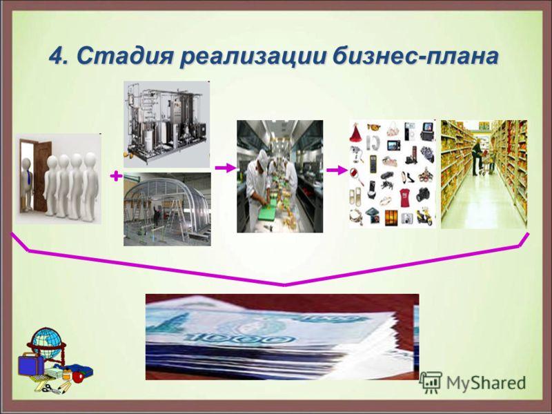 4. Стадия реализации бизнес-плана +