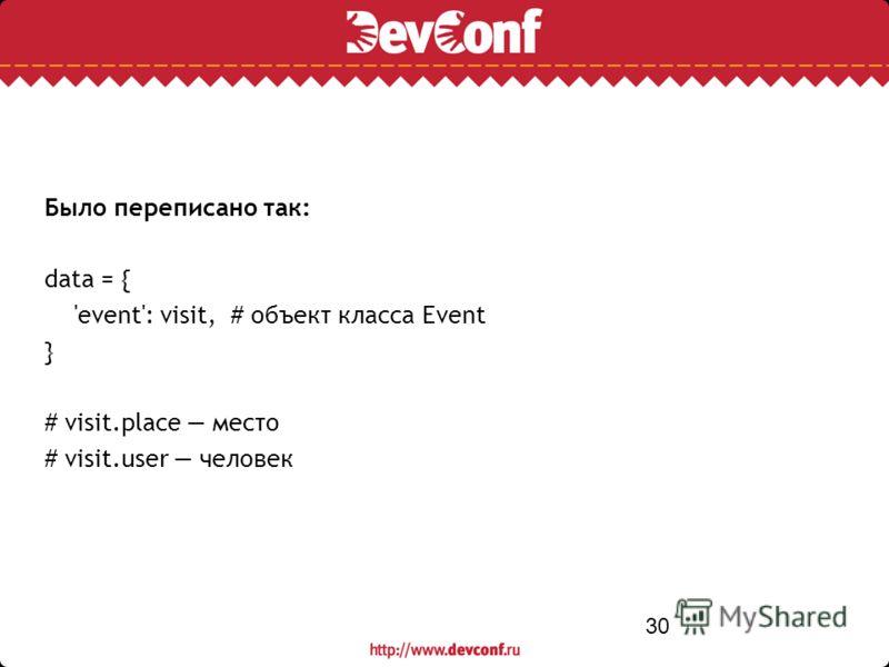30 Было переписано так: data = { 'event': visit, # объект класса Event } # visit.place место # visit.user человек